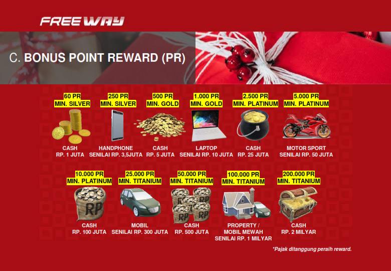 Bonus Reward Berulang - Ulang