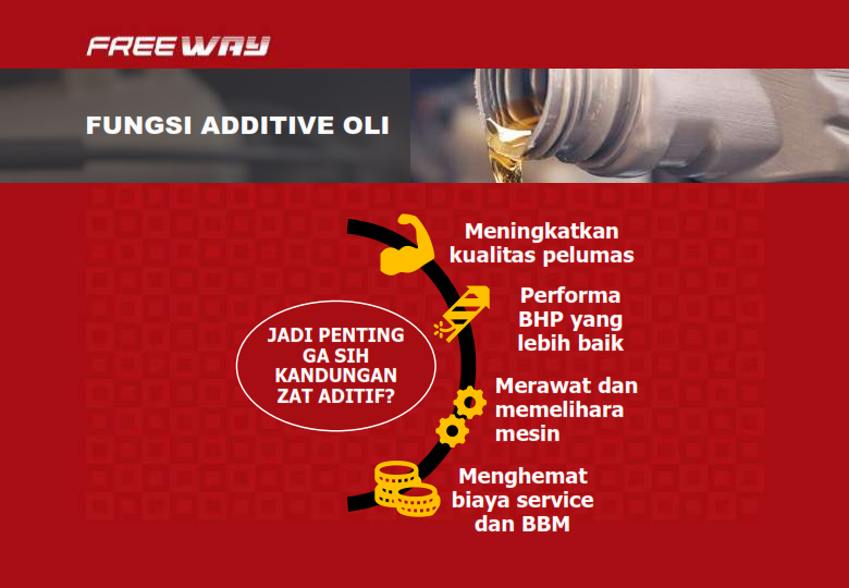 FUNGSI ADDITIVE OLI F3 NANO BOOSTER : Meningkatkan Kualitas Pelumas Performa BHP yang Lebih Baik Merawat dan Memelihara Mesin Menghemat Biaya Service dan BBM