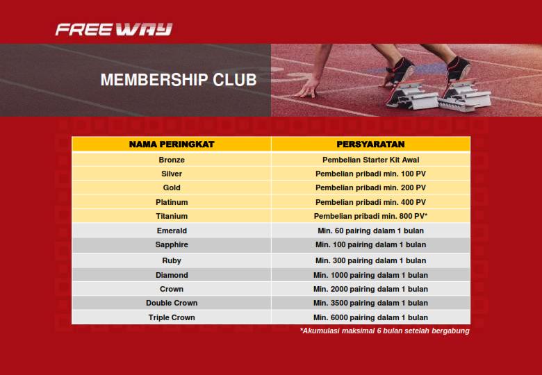 Paket Membership Free Way