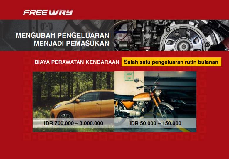 Tekan Biaya Perawatan kendaraan; Mengubah Pengeluaran menjadi Pemasukan